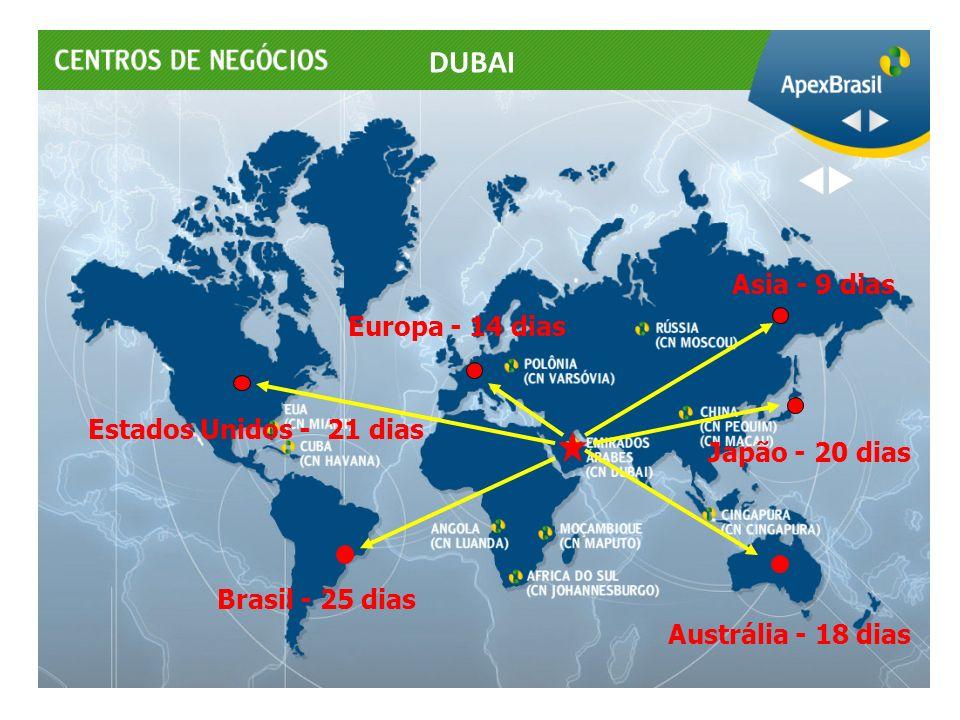 Europa - 14 dias Asia - 9 dias Estados Unidos - 21 dias Austrália - 18 dias Brasil - 25 dias Japão - 20 dias DUBAI