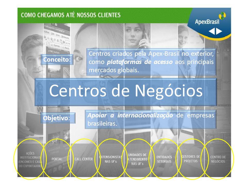 Apoiar a internacionalização de empresas brasileiras. Objetivo: Centros criados pela Apex-Brasil no exterior, como plataformas de acesso aos principai