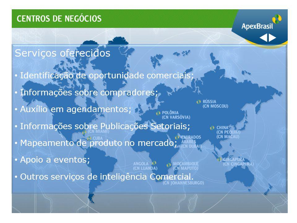 Logística e Transporte (exemplo CN Miami) Valores InOutDia Por Peso (libra) US$0.030 US$0.001 Por Volume (pé cúbico) US$0.20 US$0.0067 Por PalletUS$12.00 US$0.4 MIAMI