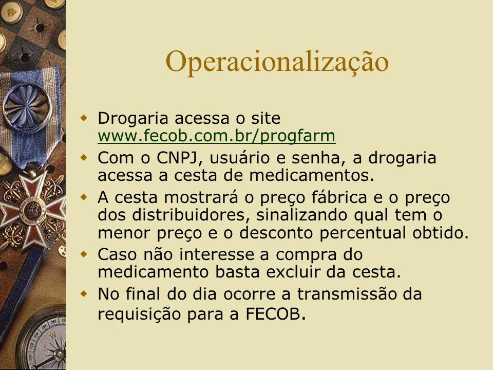 Operacionalização Drogaria acessa o site www.fecob.com.br/progfarm www.fecob.com.br/progfarm Com o CNPJ, usuário e senha, a drogaria acessa a cesta de