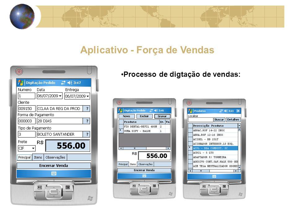 Aplicativo - Força de Vendas Processo de digtação de vendas: