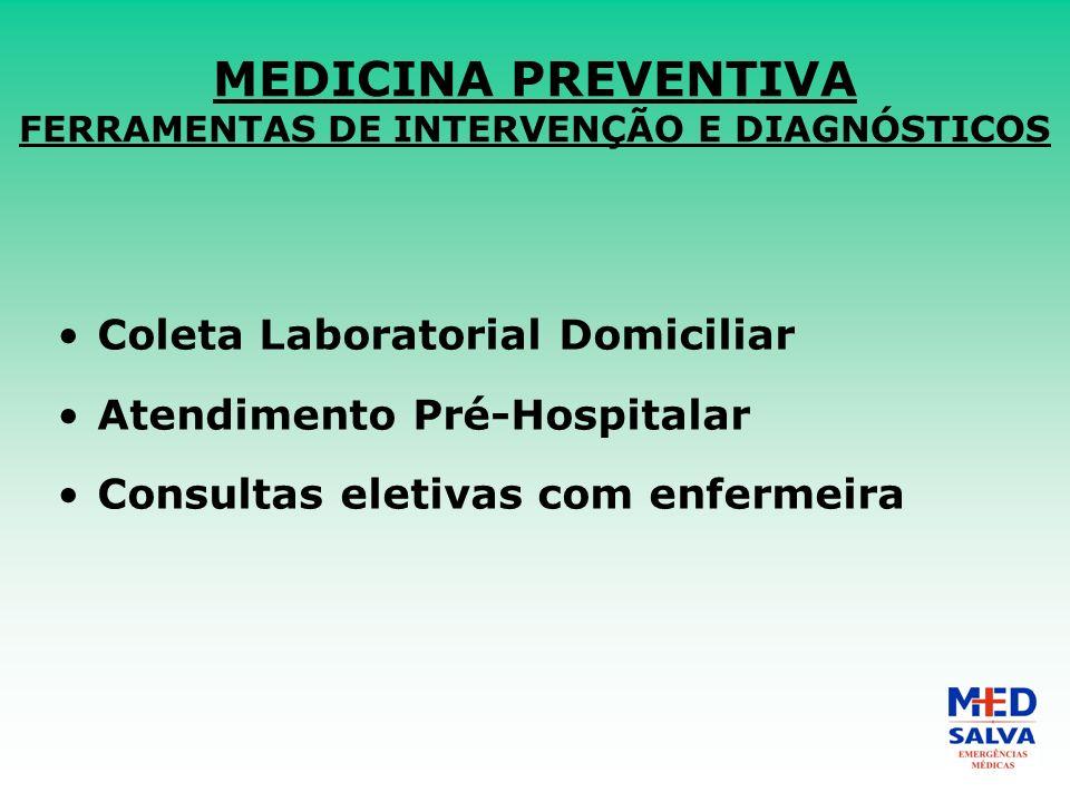 MEDICINA PREVENTIVA FERRAMENTAS DE INTERVENÇÃO E DIAGNÓSTICOS Coleta Laboratorial Domiciliar Atendimento Pré-Hospitalar Consultas eletivas com enfermeira