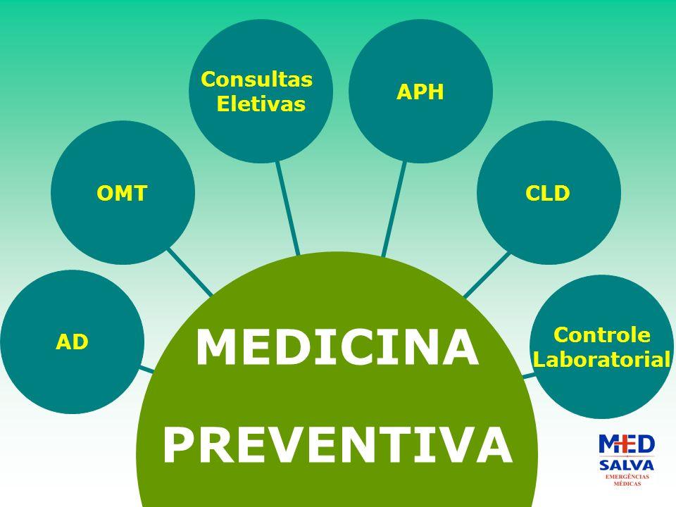 Consultas Eletivas APH OMT AD CLD Controle Laboratorial MEDICINA PREVENTIVA
