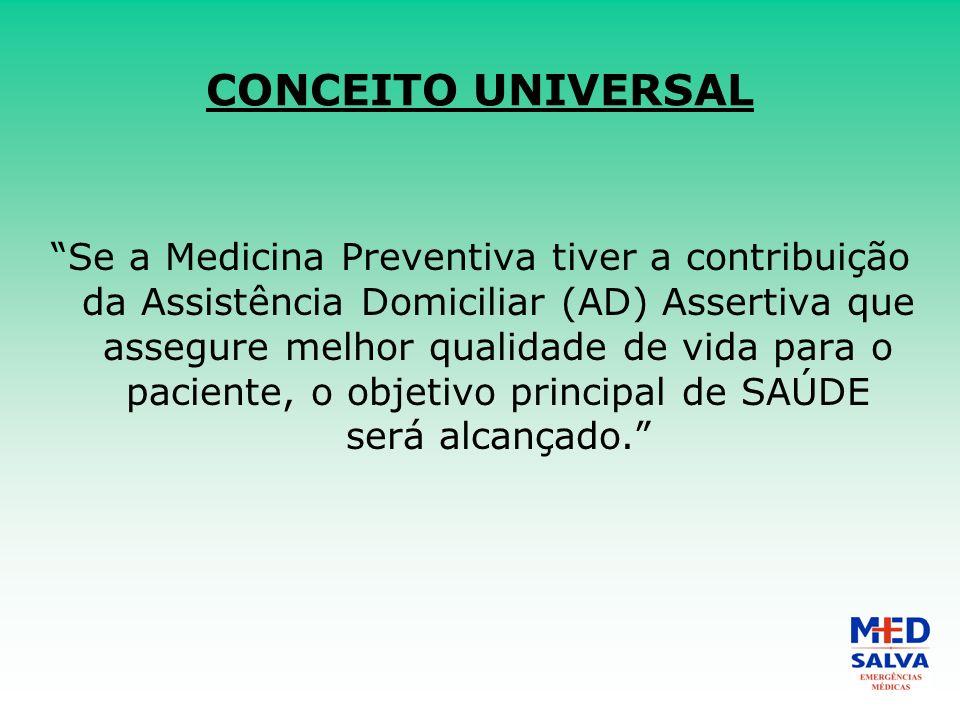 CONCEITO UNIVERSAL Se a Medicina Preventiva tiver a contribuição da Assistência Domiciliar (AD) Assertiva que assegure melhor qualidade de vida para o paciente, o objetivo principal de SAÚDE será alcançado.