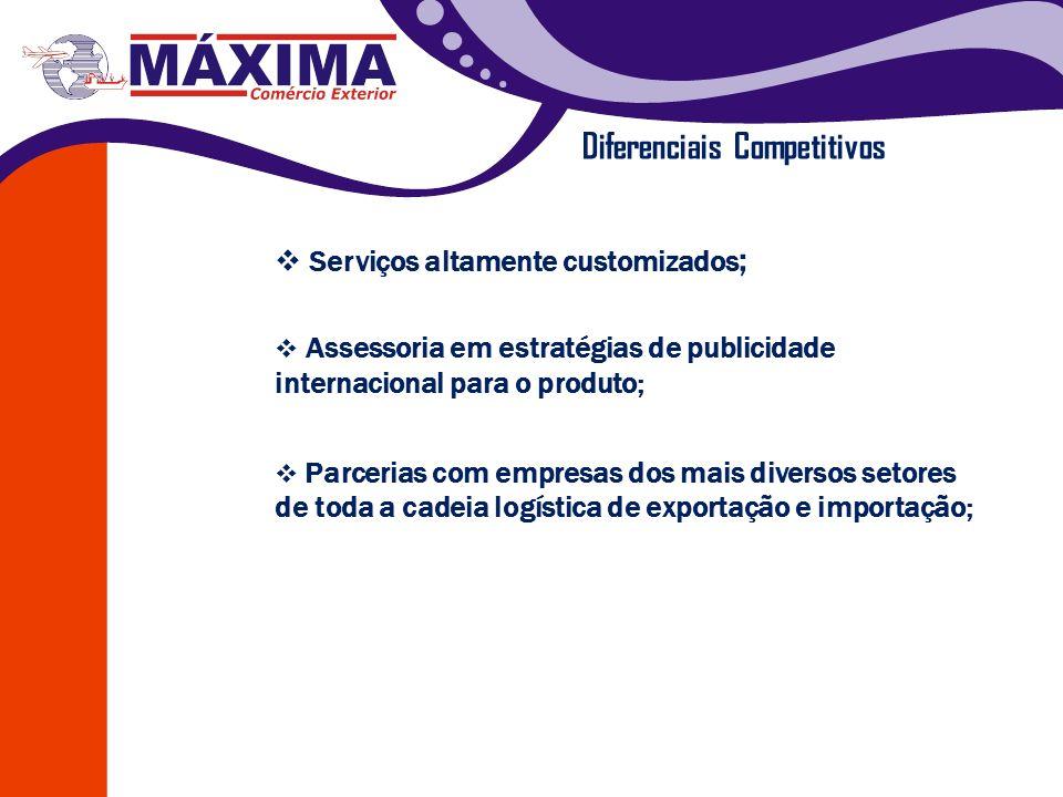Serviços Estudo e análise de projetos de Exportação e Importação; Estudo e análise Assistência na elaboração de exportação estratégica;exportação estratégica Pesquisa de mercado customizada, elaborada para cada cliente e sua linha de produtos; Pesquisa de mercado customizada Despacho aduaneiro de importação e exportação; Despacho aduaneiro