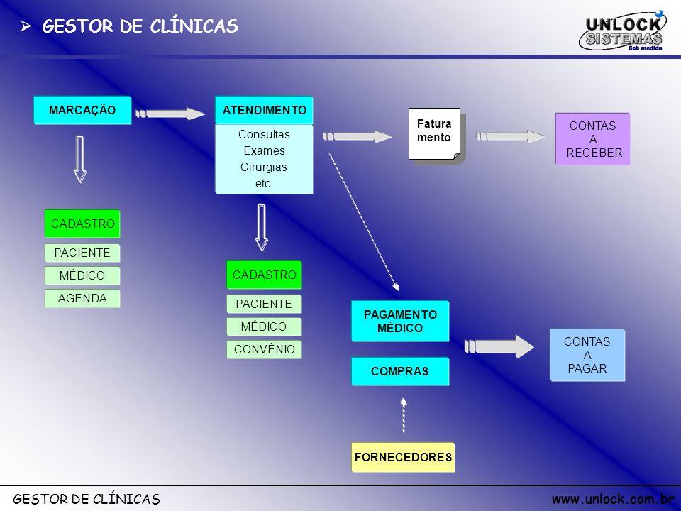 www.unlock.com.br GESTOR DE CLÍNICAS MARCAÇÃO Consultas Exames Cirurgias etc. PACIENTE MÉDICO AGENDA CONVÊNIO CADASTRO ATENDIMENTO PACIENTE MÉDICO CAD