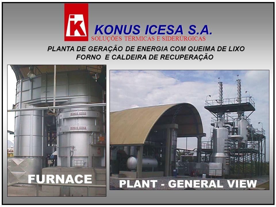 PLANTA DE GERAÇÃO DE ENERGIA COM QUEIMA DE LIXO PLANTA DE GERAÇÃO DE ENERGIA COM QUEIMA DE LIXO FORNO E CALDEIRA DE RECUPERAÇÃO FORNO E CALDEIRA DE RE