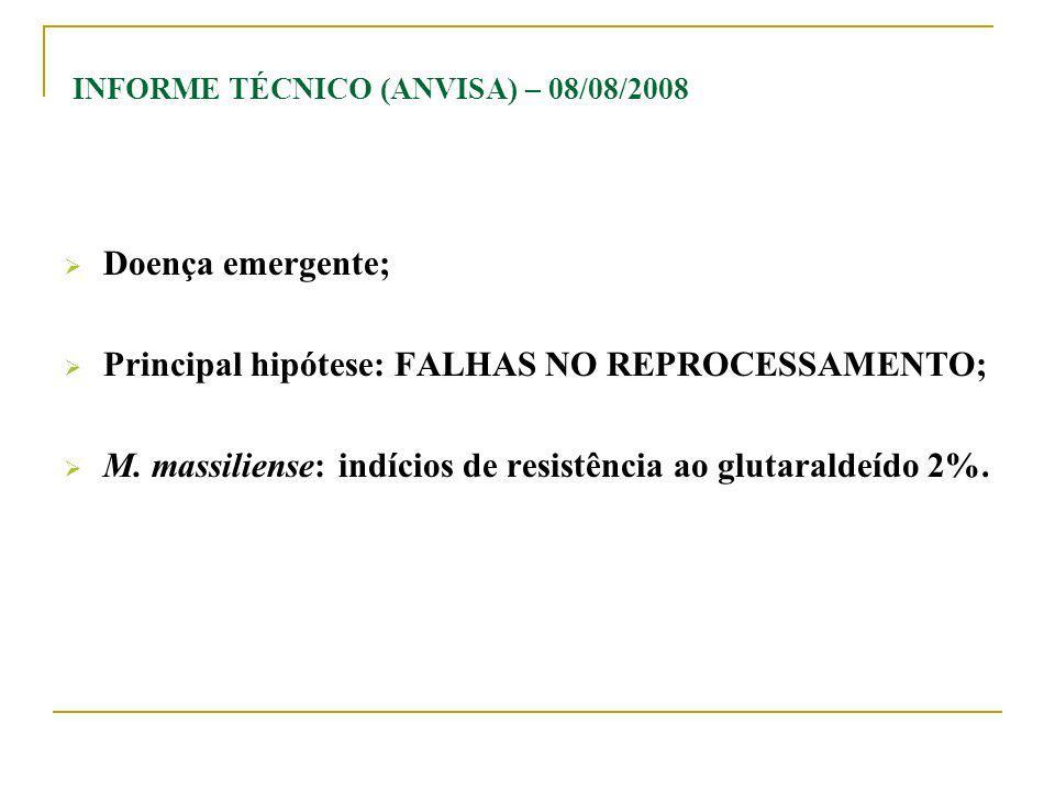 INFORME TÉCNICO (ANVISA) – 08/08/2008 Doença emergente; Principal hipótese: FALHAS NO REPROCESSAMENTO; M. massiliense: indícios de resistência ao glut