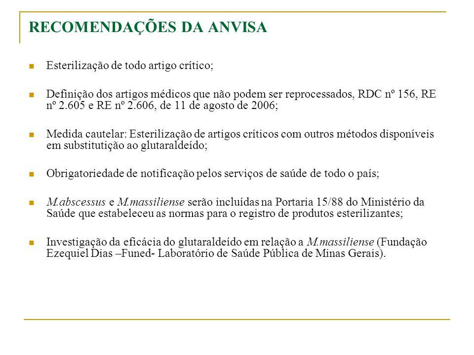 RECOMENDAÇÕES DA ANVISA Esterilização de todo artigo crítico; Definição dos artigos médicos que não podem ser reprocessados, RDC nº 156, RE nº 2.605 e