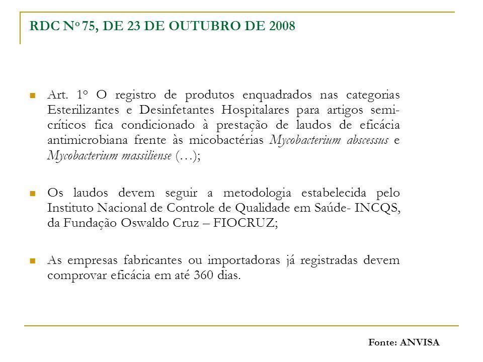 RDC N o 75, DE 23 DE OUTUBRO DE 2008 Art. 1 o O registro de produtos enquadrados nas categorias Esterilizantes e Desinfetantes Hospitalares para artig