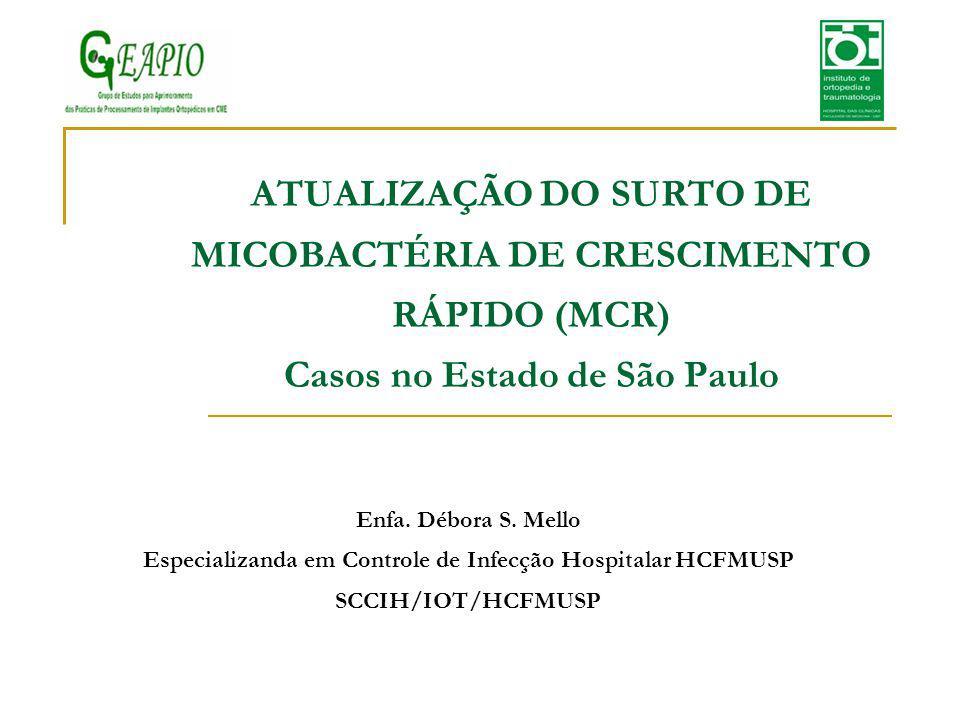 ATUALIZAÇÃO DO SURTO DE MICOBACTÉRIA DE CRESCIMENTO RÁPIDO (MCR) Casos no Estado de São Paulo Enfa. Débora S. Mello Especializanda em Controle de Infe