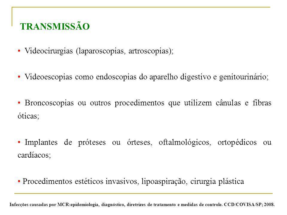 Videocirurgias (laparoscopias, artroscopias); Videoescopias como endoscopias do aparelho digestivo e genitourinário; Broncoscopias ou outros procedime