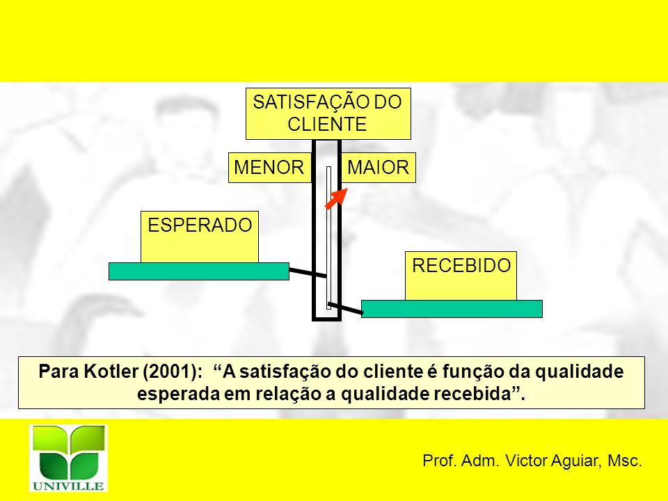 Prof. Adm. Victor Aguiar, Msc. ESPERADO RECEBIDO SATISFAÇÃO DO CLIENTE MAIORMENOR Para Kotler (2001): A satisfação do cliente é função da qualidade es