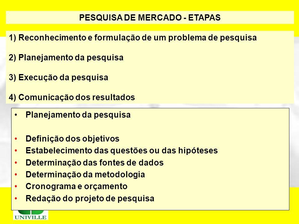 Prof. Adm. Victor Aguiar, Msc. PESQUISA DE MERCADO - ETAPAS 1) Reconhecimento e formulação de um problema de pesquisa 2) Planejamento da pesquisa 3) E