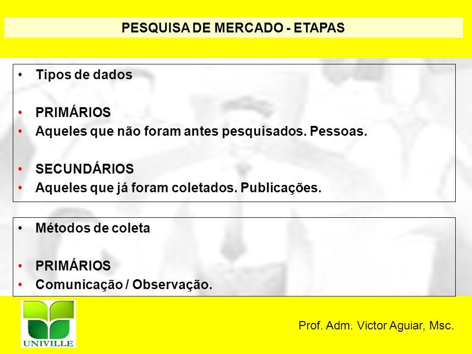 Prof. Adm. Victor Aguiar, Msc. PESQUISA DE MERCADO - ETAPAS Tipos de dados PRIMÁRIOS Aqueles que não foram antes pesquisados. Pessoas. SECUNDÁRIOS Aqu