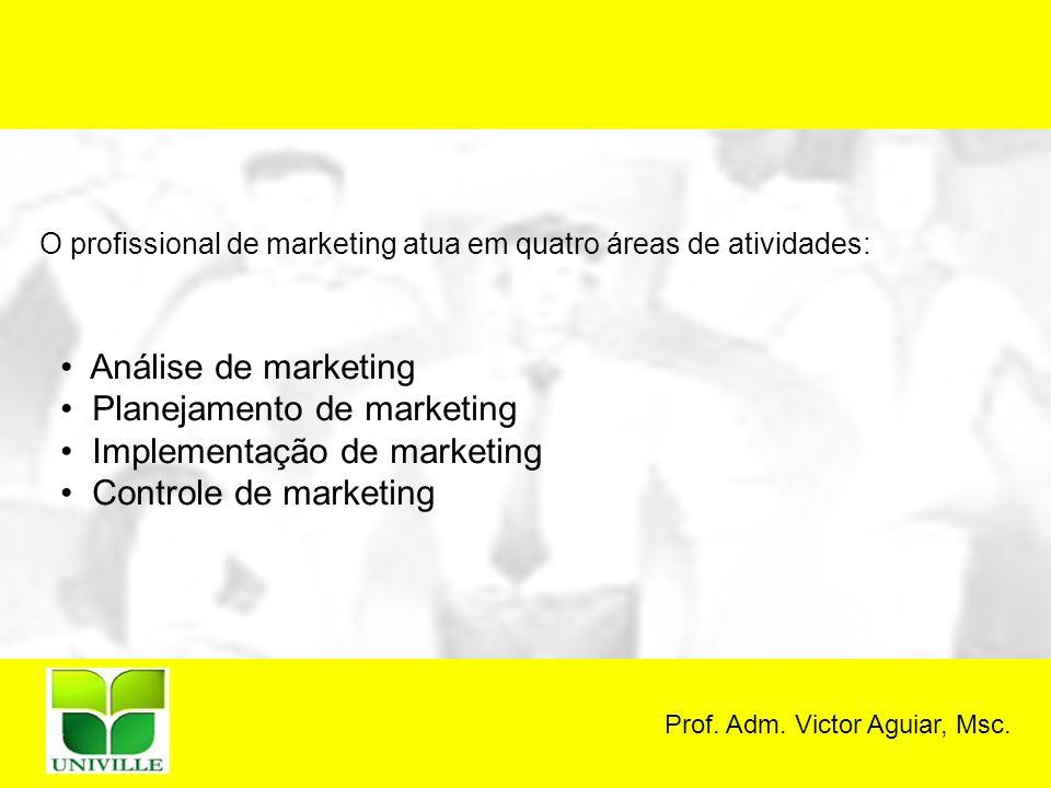 Prof. Adm. Victor Aguiar, Msc. O profissional de marketing atua em quatro áreas de atividades: Análise de marketing Planejamento de marketing Implemen