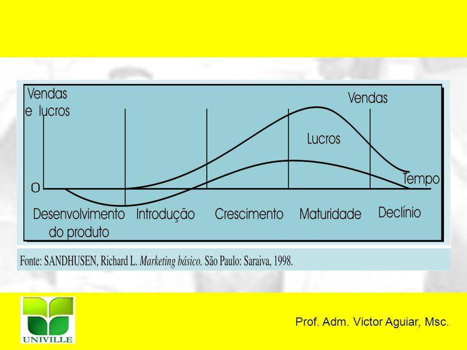 Prof. Adm. Victor Aguiar, Msc.