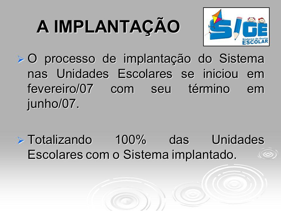 A IMPLANTAÇÃO O processo de implantação do Sistema nas Unidades Escolares se iniciou em fevereiro/07 com seu término em junho/07. O processo de implan