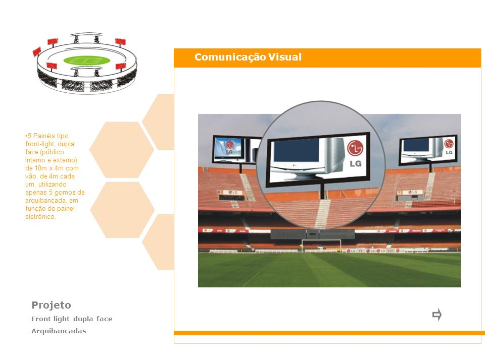 Projeto Front light dupla face Arquibancadas Comunicação Visual 5 Painéis tipo front-light, dupla face (público interno e externo) de 10m x 4m com vão