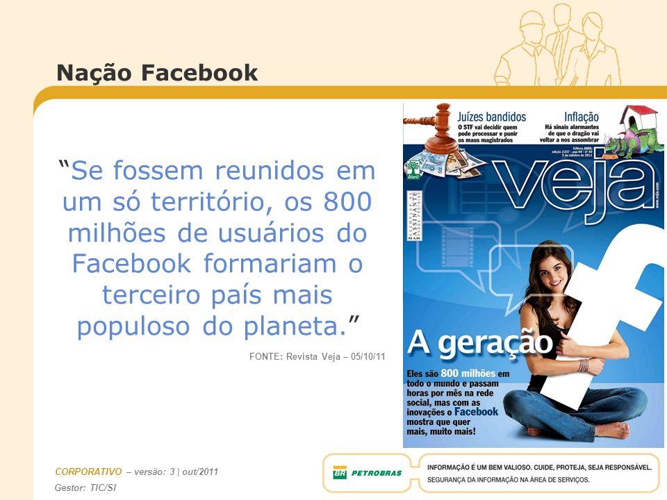 Gestor: TIC/SI CORPORATIVO – versão: 3 | out/2011 Nação Facebook Se fossem reunidos em um só território, os 800 milhões de usuários do Facebook formariam o terceiro país mais populoso do planeta.