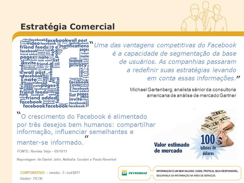 Gestor: TIC/SI CORPORATIVO – versão: 3 | out/2011 O crescimento do Facebook é alimentado por três desejos bem humanos: compartilhar informação, influe