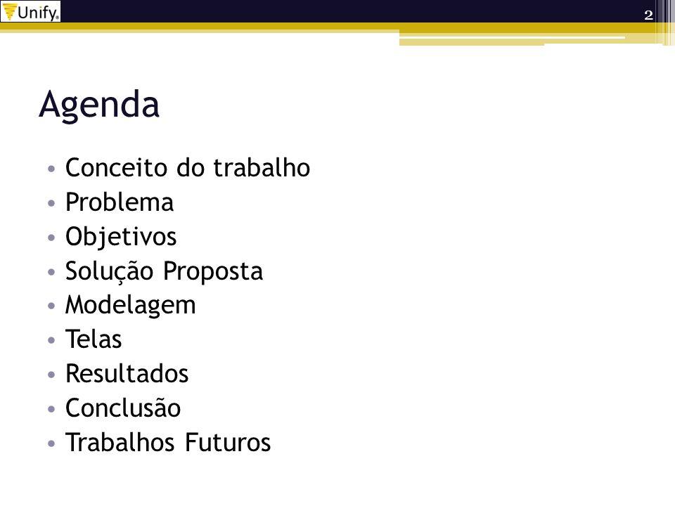 Agenda Conceito do trabalho Problema Objetivos Solução Proposta Modelagem Telas Resultados Conclusão Trabalhos Futuros 2