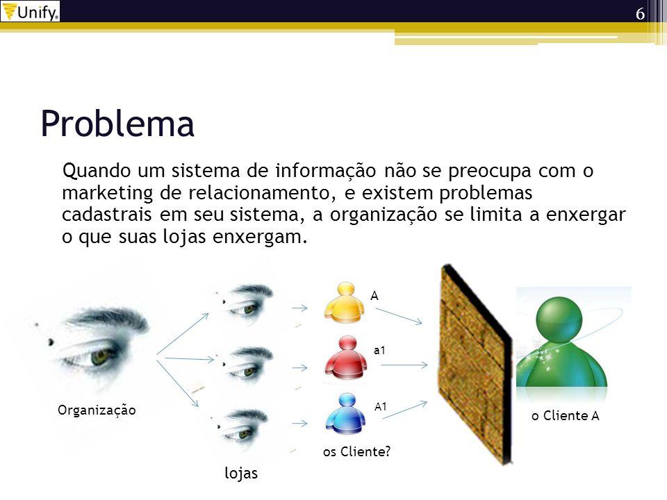 Problema Quando um sistema de informação não se preocupa com o marketing de relacionamento, e existem problemas cadastrais em seu sistema, a organizaç