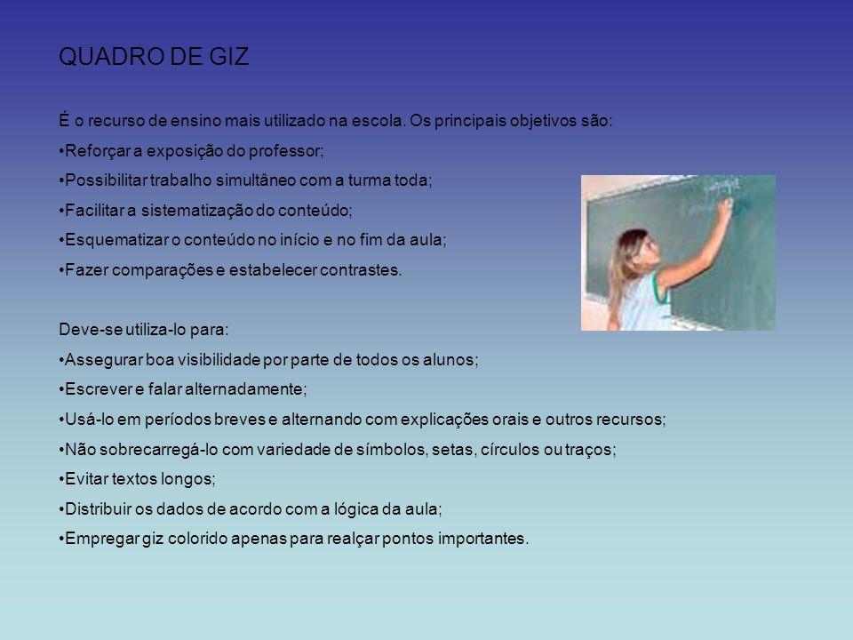 QUADRO DE GIZ É o recurso de ensino mais utilizado na escola. Os principais objetivos são: Reforçar a exposição do professor; Possibilitar trabalho si