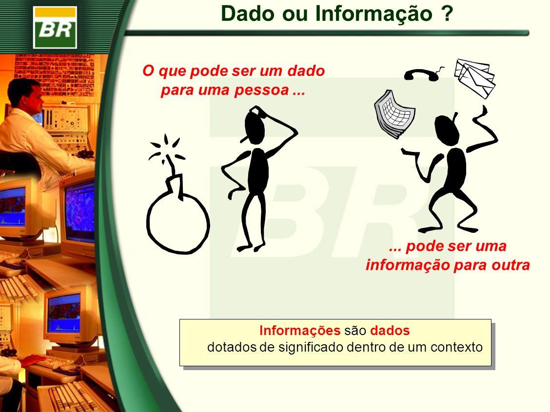 O que pode ser um dado para uma pessoa...... pode ser uma informação para outra Dado ou Informação ? Informações são dados dotados de significado dent