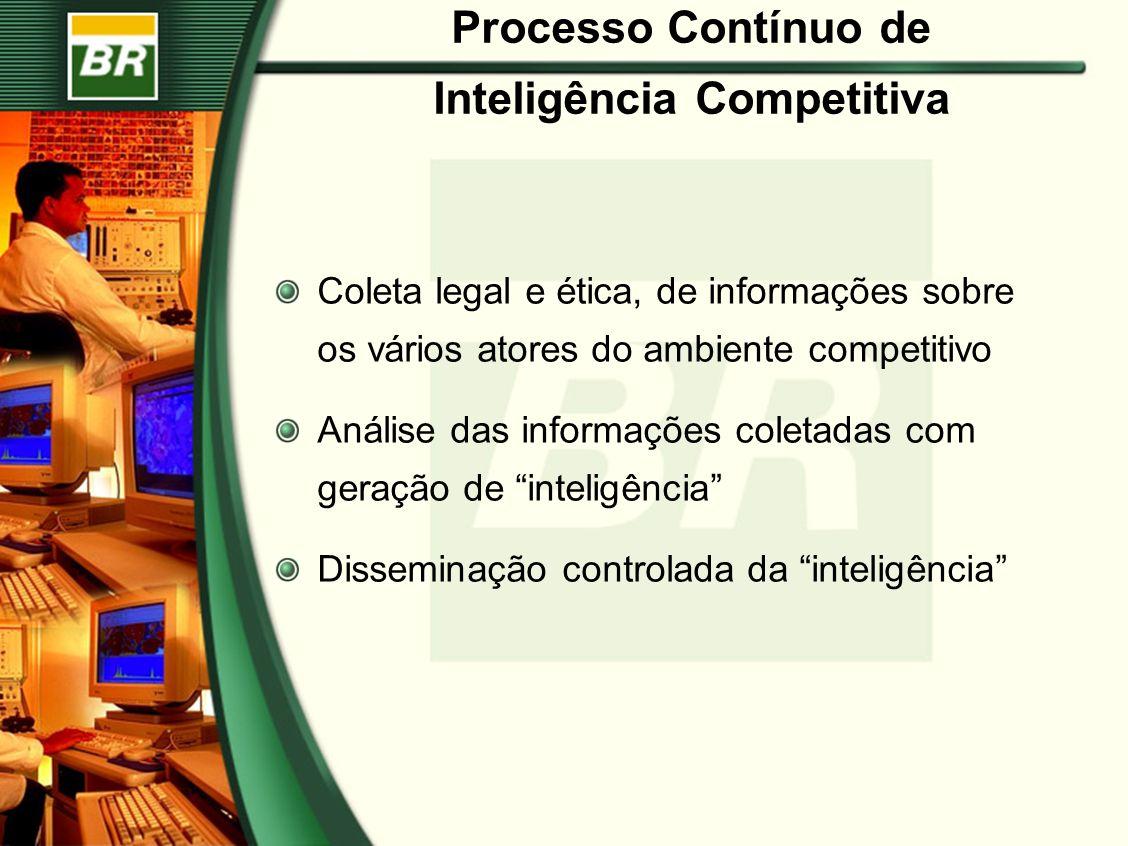 Processo Contínuo de Inteligência Competitiva Coleta legal e ética, de informações sobre os vários atores do ambiente competitivo Análise das informações coletadas com geração de inteligência Disseminação controlada da inteligência