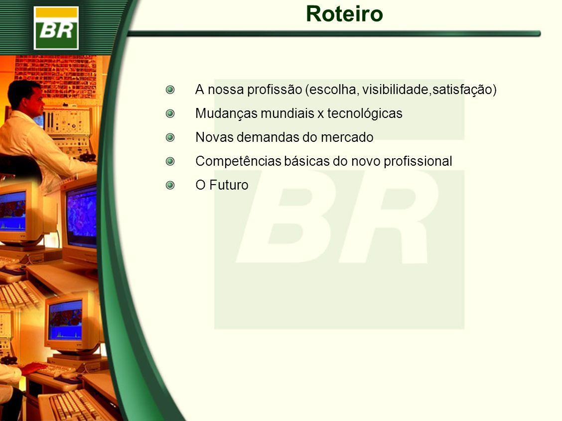 Petrobras Desempenho Empresarial / GIE / Inteligência Competitiva Telefone: 2534-2126 teresacosta@petrobras.com.br