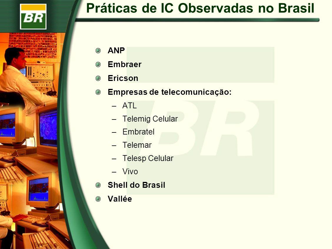 Práticas de IC Observadas no Brasil ANP Embraer Ericson Empresas de telecomunicação: –ATL –Telemig Celular –Embratel –Telemar –Telesp Celular –Vivo Shell do Brasil Vallée
