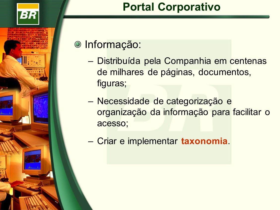 Portal Corporativo Informação: –Distribuída pela Companhia em centenas de milhares de páginas, documentos, figuras; –Necessidade de categorização e or