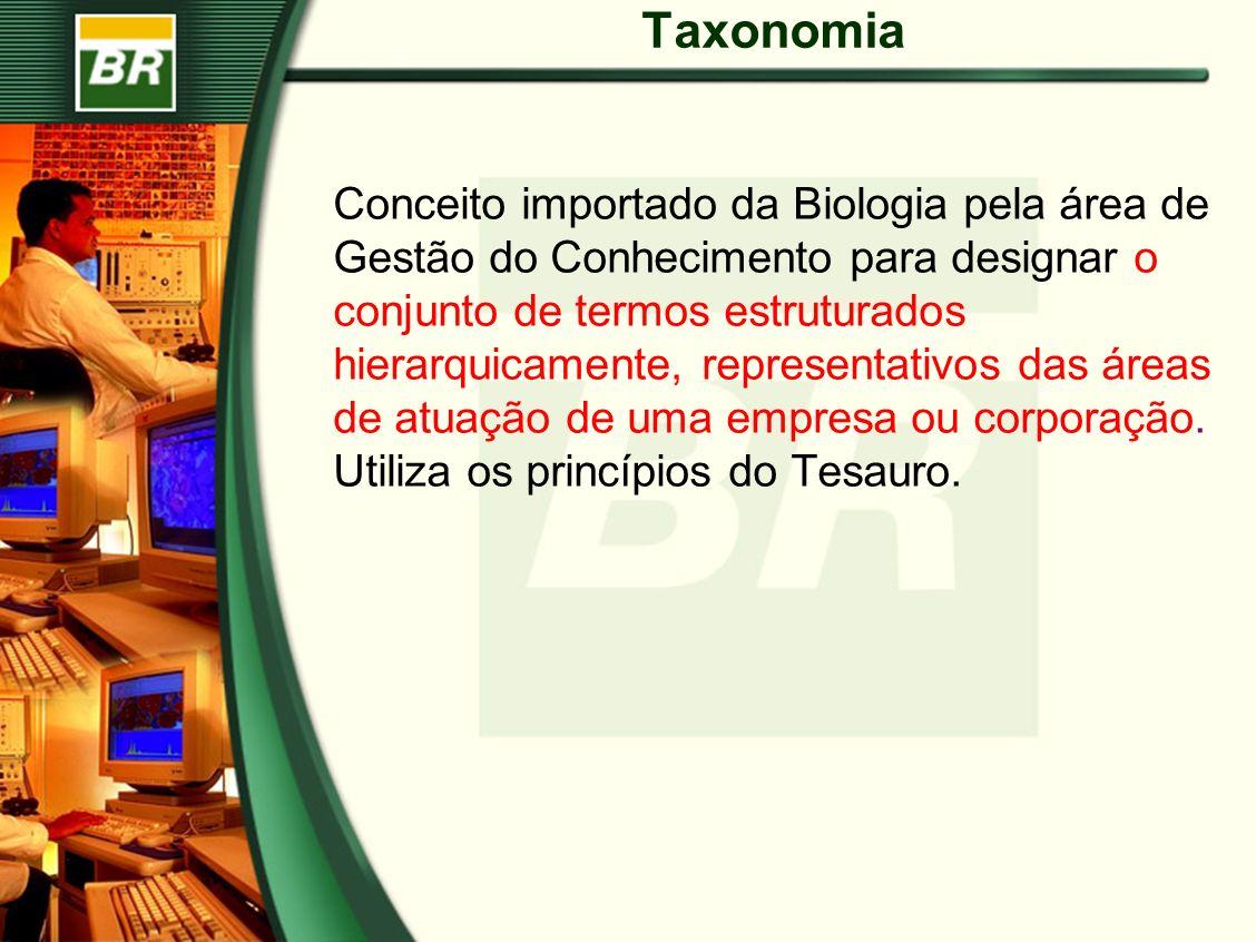 Conceito importado da Biologia pela área de Gestão do Conhecimento para designar o conjunto de termos estruturados hierarquicamente, representativos das áreas de atuação de uma empresa ou corporação.