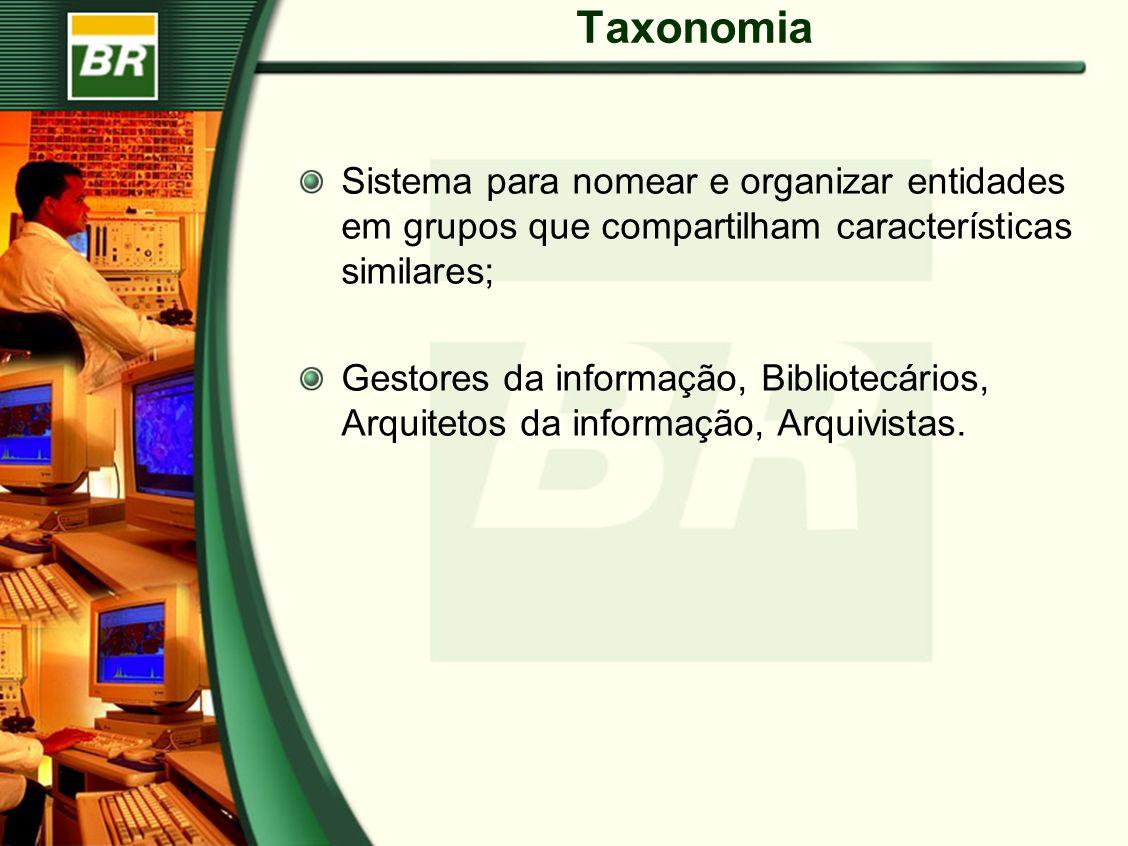 Sistema para nomear e organizar entidades em grupos que compartilham características similares; Gestores da informação, Bibliotecários, Arquitetos da informação, Arquivistas.