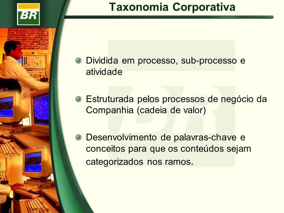 Taxonomia Corporativa Dividida em processo, sub-processo e atividade Estruturada pelos processos de negócio da Companhia (cadeia de valor) Desenvolvimento de palavras-chave e conceitos para que os conteúdos sejam categorizados nos ramos.