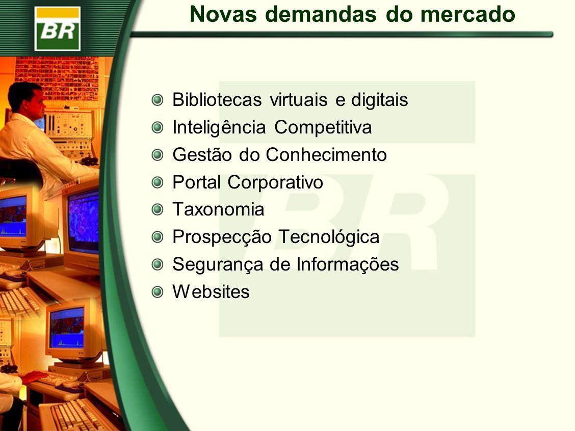 Novas demandas do mercado Bibliotecas virtuais e digitais Inteligência Competitiva Gestão do Conhecimento Portal Corporativo Taxonomia Prospecção Tecnológica Segurança de Informações Websites