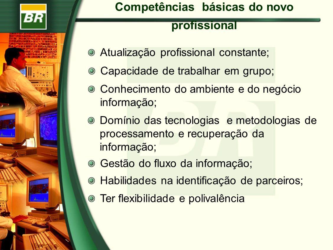 Competências básicas do novo profissional Atualização profissional constante; Ter flexibilidade e polivalência Capacidade de trabalhar em grupo; Conhe
