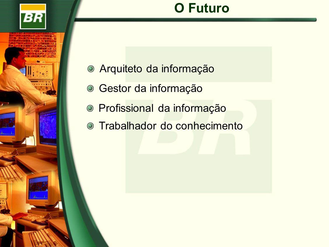 O Futuro Arquiteto da informação Profissional da informação Gestor da informação Trabalhador do conhecimento