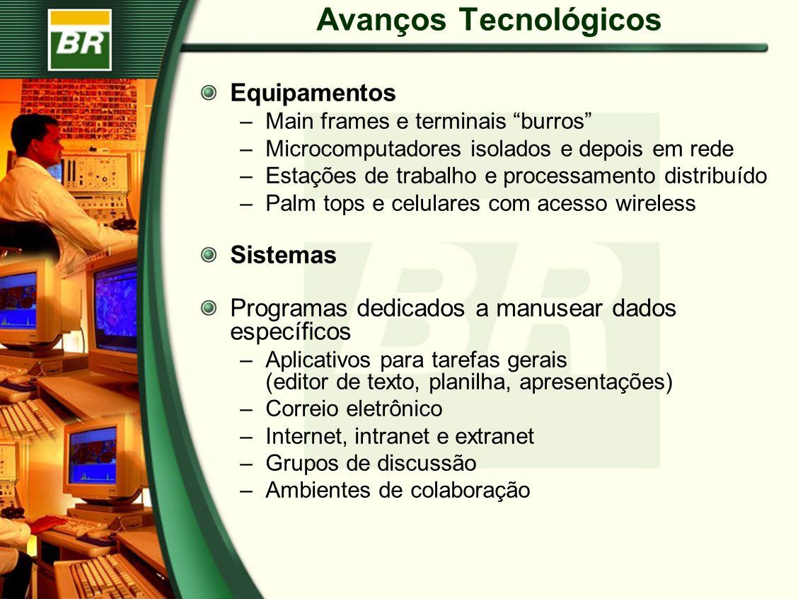 Avanços Tecnológicos Equipamentos –Main frames e terminais burros –Microcomputadores isolados e depois em rede –Estações de trabalho e processamento d