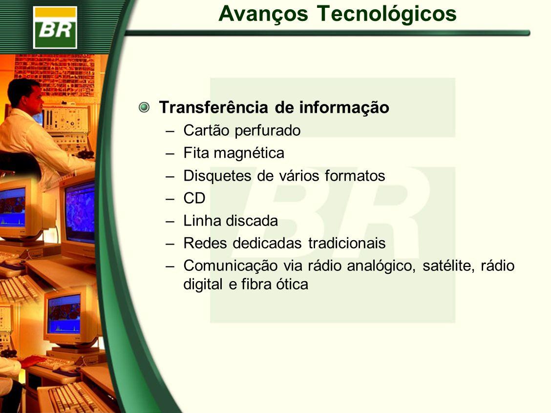 Avanços Tecnológicos Transferência de informação –Cartão perfurado –Fita magnética –Disquetes de vários formatos –CD –Linha discada –Redes dedicadas t