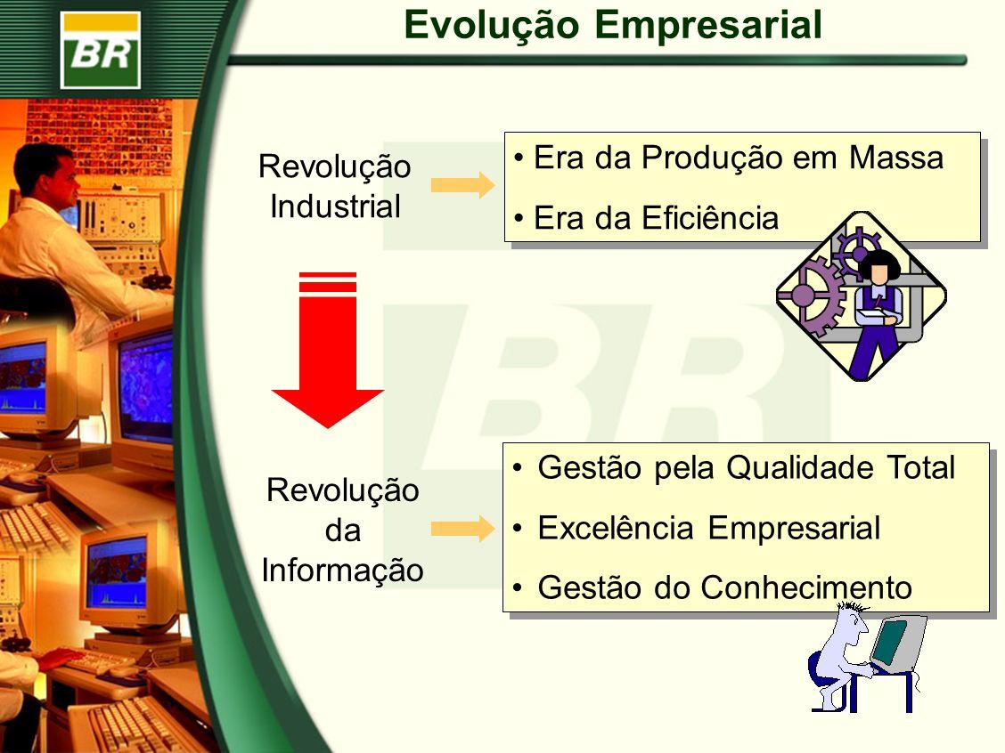Evolução Empresarial Revolução da Informação Gestão pela Qualidade Total Excelência Empresarial Gestão do Conhecimento Gestão pela Qualidade Total Exc