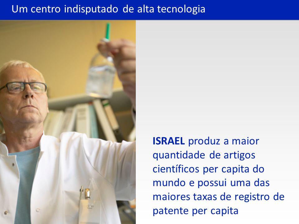ISRAEL produz a maior quantidade de artigos científicos per capita do mundo e possui uma das maiores taxas de registro de patente per capita Um centro indisputado de alta tecnologia