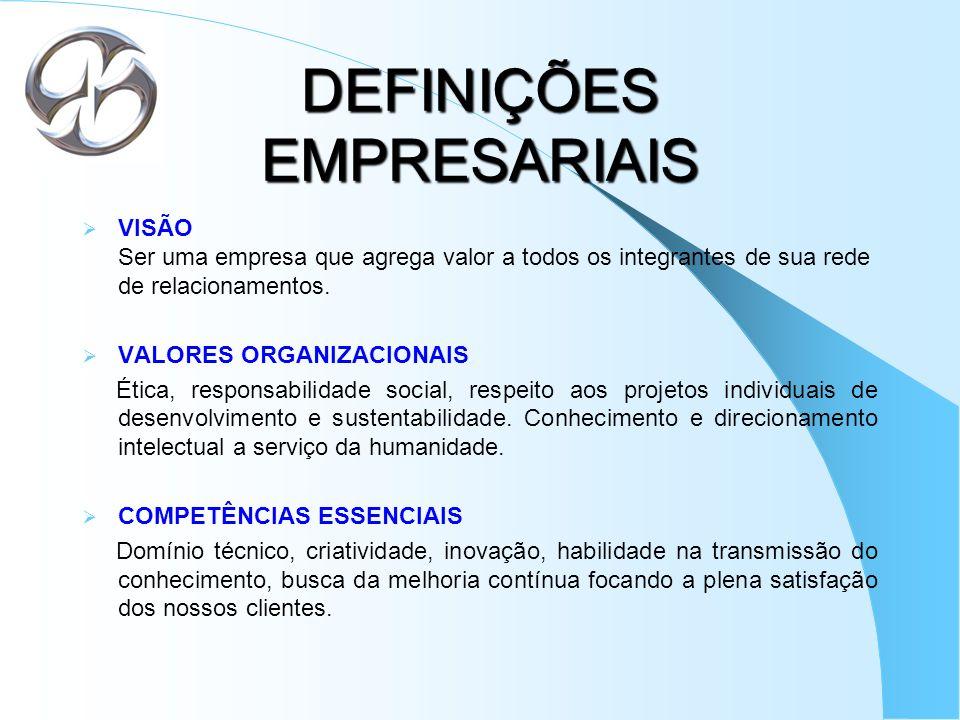 DEFINIÇÕES EMPRESARIAIS VISÃO Ser uma empresa que agrega valor a todos os integrantes de sua rede de relacionamentos. VALORES ORGANIZACIONAIS Ética, r