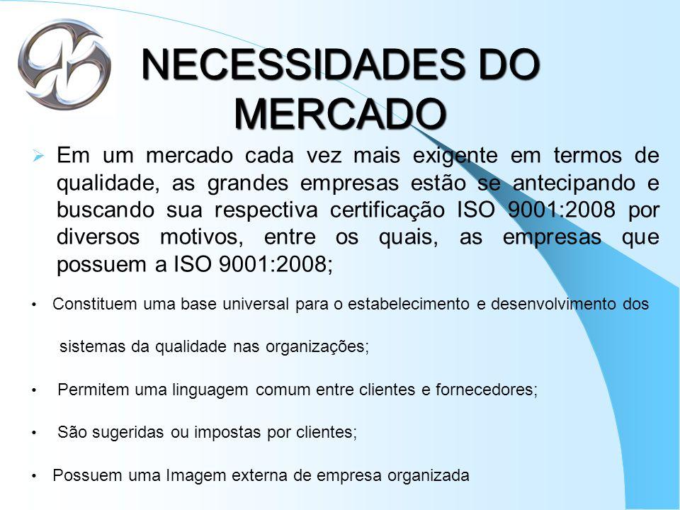 NECESSIDADES DO MERCADO Em um mercado cada vez mais exigente em termos de qualidade, as grandes empresas estão se antecipando e buscando sua respectiv