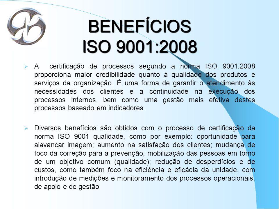 BENEFÍCIOS ISO 9001:2008 A certificação de processos segundo a norma ISO 9001:2008 proporciona maior credibilidade quanto à qualidade dos produtos e s