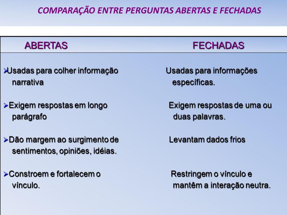 COMPARAÇÃO ENTRE PERGUNTAS ABERTAS E FECHADAS ABERTAS FECHADAS ABERTAS FECHADAS Usadas para colher informação Usadas para informações Usadas para colh