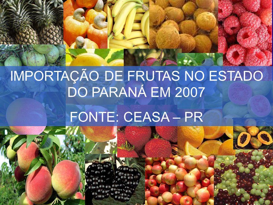ProdutoQuantidade (t) Abacaxi27.697,83 Banana68.454,03 Caju20,37 Coco4.769,13 Goiaba1.910,05 Maracujá1448,19 Manga26.265,94 Mamão46.665,32 Tabela 1: Frutas tropicais importadas no Paraná no ano de 2007.