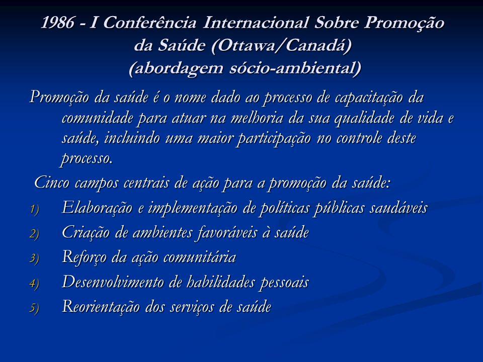 1986 - I Conferência Internacional Sobre Promoção da Saúde (Ottawa/Canadá) (abordagem sócio-ambiental) Promoção da saúde é o nome dado ao processo de capacitação da comunidade para atuar na melhoria da sua qualidade de vida e saúde, incluindo uma maior participação no controle deste processo.
