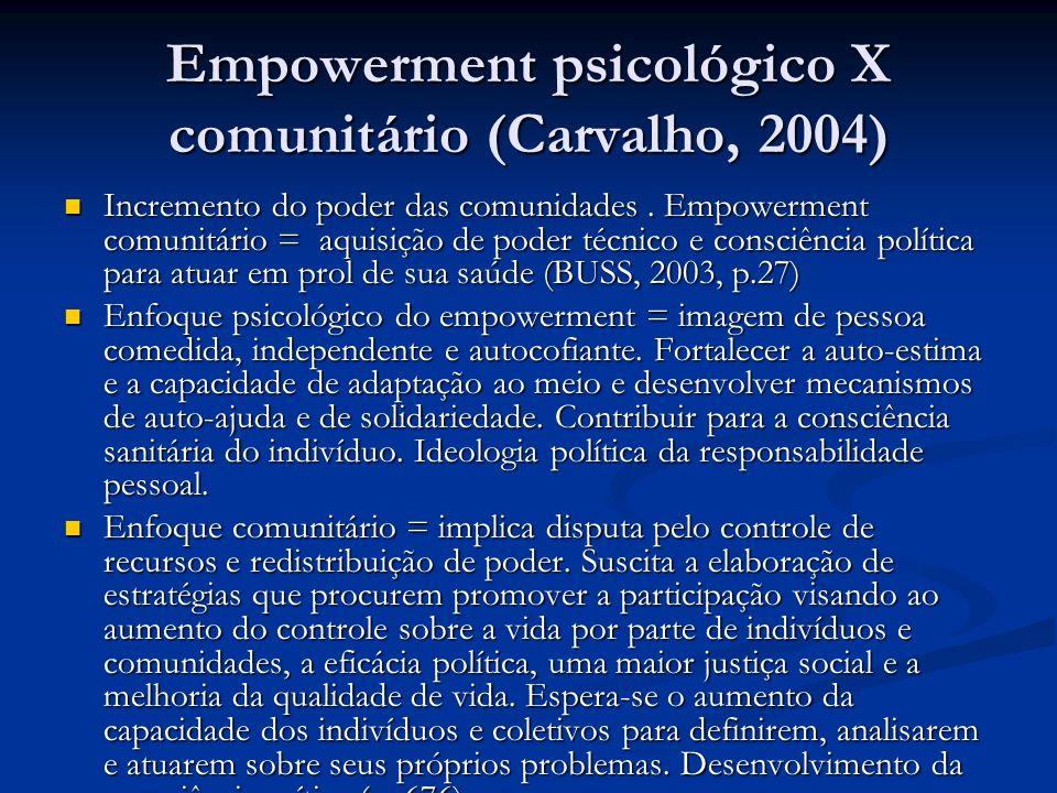 Empowerment psicológico X comunitário (Carvalho, 2004) Incremento do poder das comunidades.